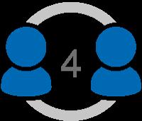 agorum Partner Onboarding, Schritt 4: Verkaufsstrategie