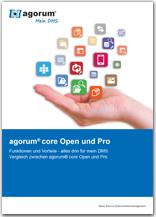 agorum core Funktionen und Vorteile im Überblick