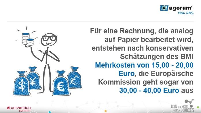 Für eine Rechnung, die analog auf Papier bearbeitet wird, entstehen nach konservativen Schätzungen des BMI Mehrkosten von 15,00 - 20,00 Euro, die Europäische Kommission geht sogar von 30,00 - 40,00 Euro aus