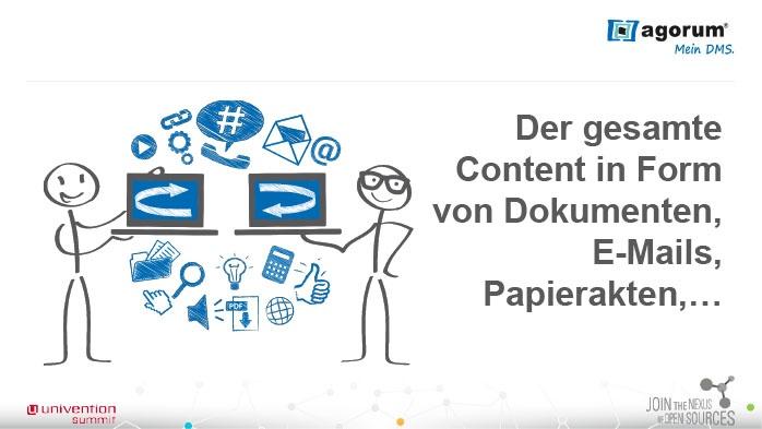 Der gesamte Content in Form von Dokumenten, E-Mails, Papierakten,…